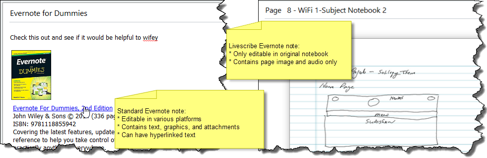 The Livescribe note is a special flavor of Evernote note.